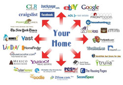 internet_real_estate_marketing