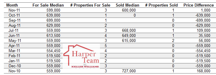 Crow-Canyon-Country-Club-Sale-Sold-data