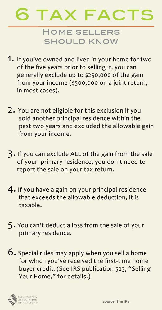 home tax facts